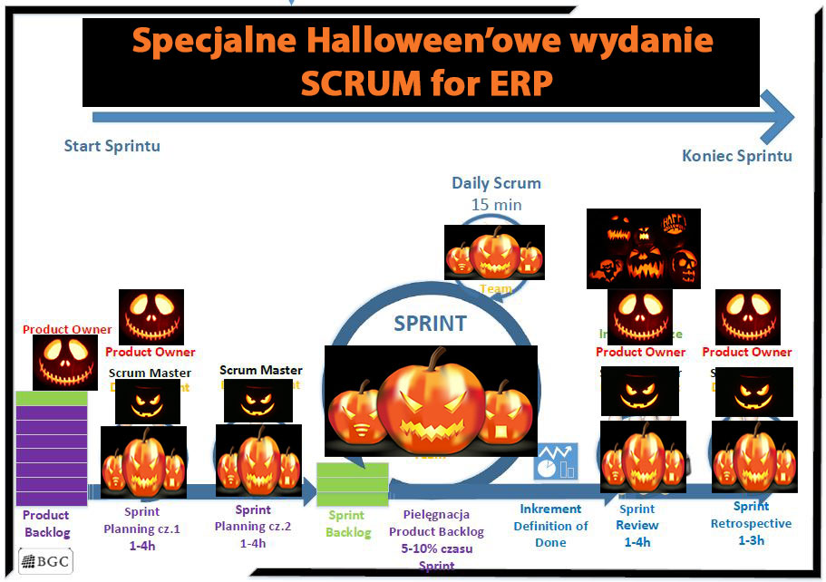 Scrum_for_ERP